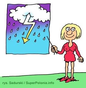 Sądowy pozew przeciwko firmie meteorologicznej
