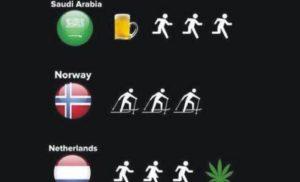 Stereotypy narodowe – humor